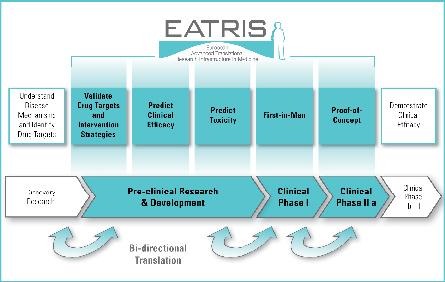 EATRIS_development-chain_RZ.tif